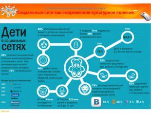 Осенняя школьная конференция на тему: Социальные сети как современное культур