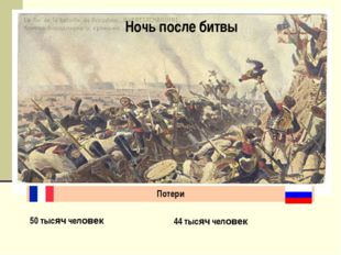 Ночь после битвы Потери 50 тысяч человек 44 тысяч человек
