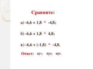 Сравните: а) -6,6 + 1,8 * -4,8; б) -6,6 + 1,8 * 4,8; в) -6,6 + (-1,8) * -4,8.