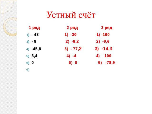 Устный счёт 1 ряд 2 ряд 3 ряд - 48 1) -30 1) -100 - 8 2) -8,2 2) -9,6 -45,8...