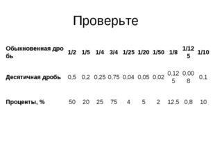 Проверьте Обыкновеннаядробь1/21/51/43/41/251/201/501/81/1251/10 Де