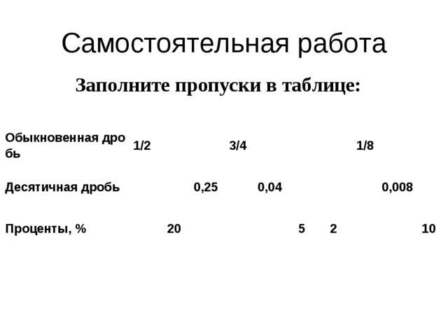 Самостоятельная работа Заполните пропуски в таблице:  Обыкновеннаядробь1/...