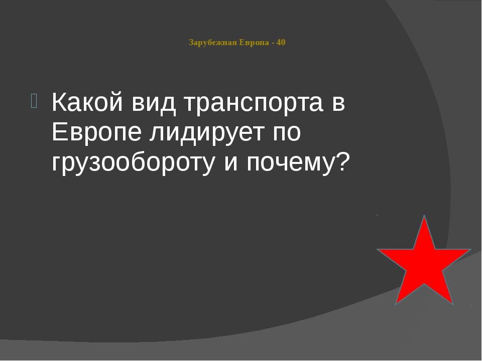 Зарубежная Европа - 10 Назовите крупнейший порт мира по грузообороту, в како...