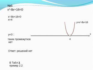 Ответ: решений нет №6 х2-8х+16