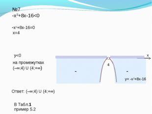 Ответ: (–∞;4) U (4;+∞) №7 -х2+8х-16