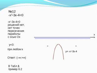 Ответ: (–∞;+∞) №12 -х2-3х-4