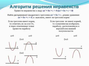 Алгоритм решения неравенств x x x x x x Привести неравенство к виду ax2 + bx