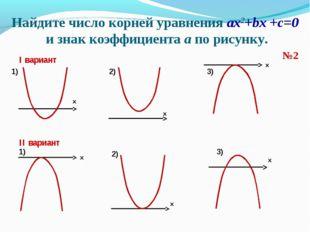Найдите число корней уравнения ax2+bx +c=0 и знак коэффициента а по рисунку.