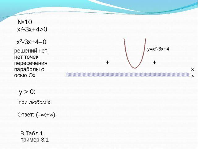 Ответ: (–∞;+∞) №10 х2-3х+4>0 х2-3х+4=0 y=х2-3х+4 у > 0: решений нет, нет точе...