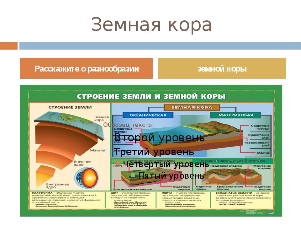 Земная кора Расскажите о разнообразии земной коры