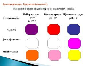 Изменение цвета индикаторов в различных средах Диссоциация воды. Водородный п