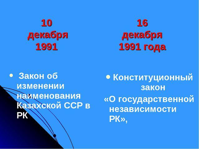 Конституционный закон «О государственной независимости РК», Закон об изменени...