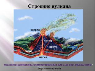 Строение вулкана лава кратер http://school-collection.edu.ru/catalog/res/606