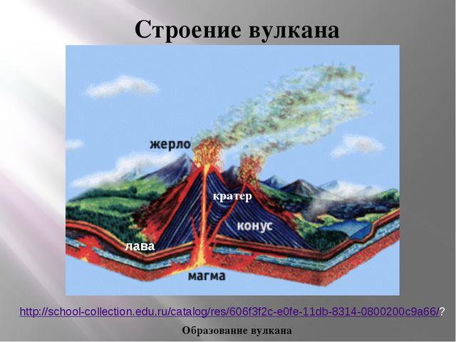 Строение вулкана лава кратер http://school-collection.edu.ru/catalog/res/606...
