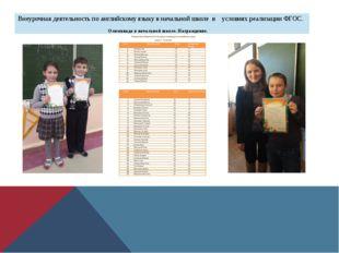 Внеурочная деятельность по английскому языку в начальной школе в условиях реа
