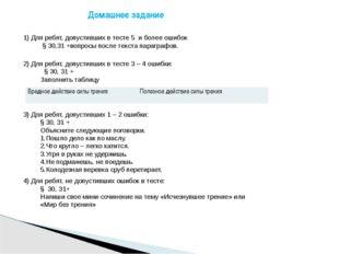 1) Для ребят, допустивших в тесте 5 и более ошибок  § 30,31 +вопросы после т