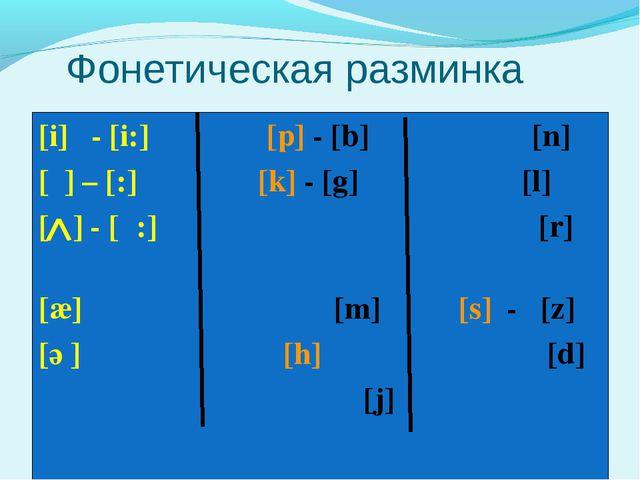 Фонетическая разминка [i] - [i:] [p] - [b] [n] [ό] – [כ:] [k] - [g] [l] [ ]...