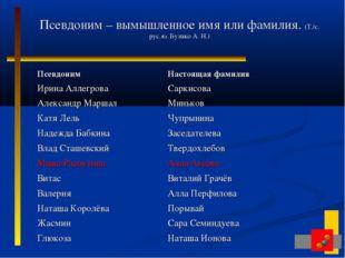 Псевдоним – вымышленное имя или фамилия. (Т./с. рус.яз. Булако А. Н.)