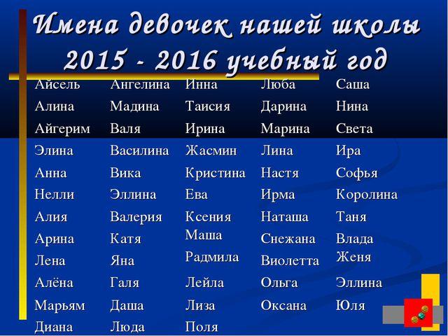 Имена девочек нашей школы 2015 - 2016 учебный год Айсель АлинаАнгелина Мадин...