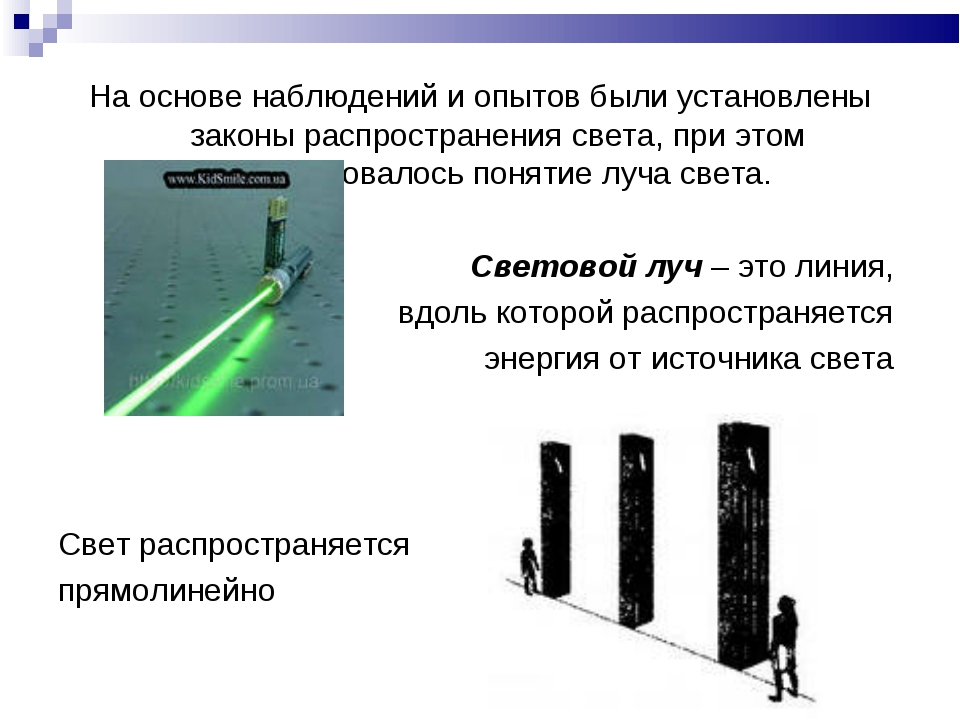 На основе наблюдений и опытов были установлены законы распространения света...