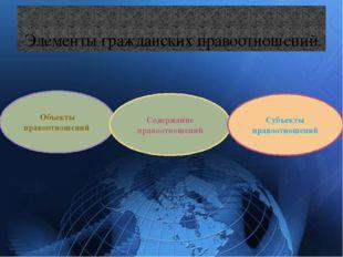 Элементы гражданских правоотношений Объекты правоотношений Содержание правоот