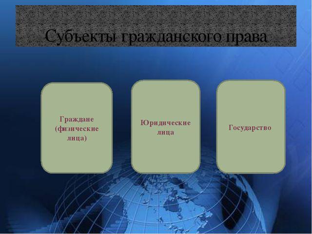 Субъекты гражданского права Граждане (физические лица) Юридические лица Госу...