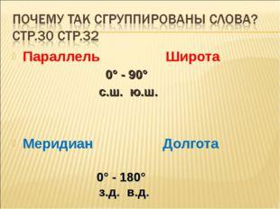 Параллель Широта 0° - 90° с.ш. ю.ш. Меридиан Долгота 0° - 180° з.д. в.д.