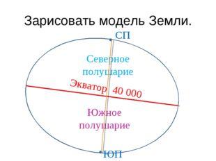 Зарисовать модель Земли. Экватор 40 000 Северное полушарие Южное полушарие СП