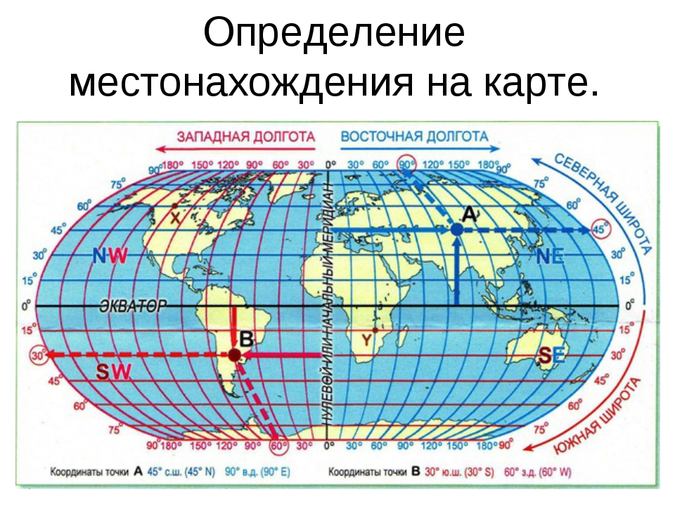 Определение местонахождения на карте.