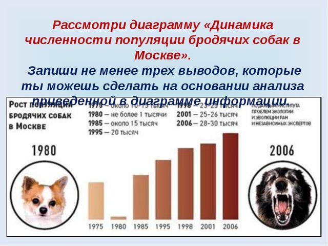 Рассмотри диаграмму «Динамика численности популяции бродячих собак в Москве»....