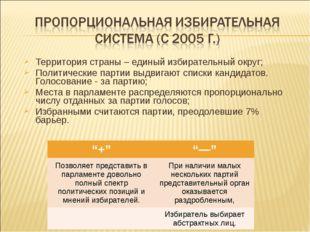 Территория страны – единый избирательный округ; Политические партии выдвигают