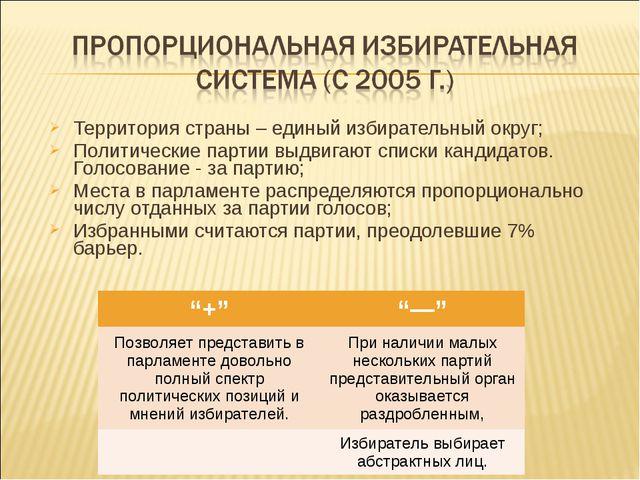 Территория страны – единый избирательный округ; Политические партии выдвигают...