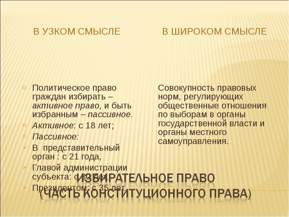 В УЗКОМ СМЫСЛЕ В ШИРОКОМ СМЫСЛЕ Политическое право граждан избирать – активно...