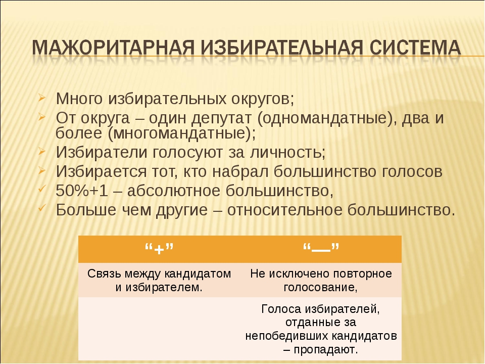 Много избирательных округов; От округа – один депутат (одномандатные), два и...