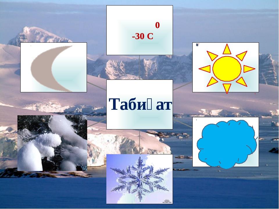 Табиғат 0 -30 С