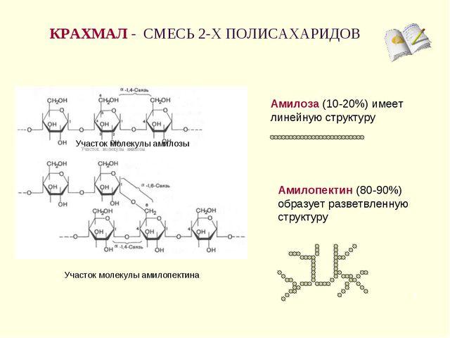 КРАХМАЛ - СМЕСЬ 2-Х ПОЛИСАХАРИДОВ * Амилоза (10-20%) имеет линейную структуру...
