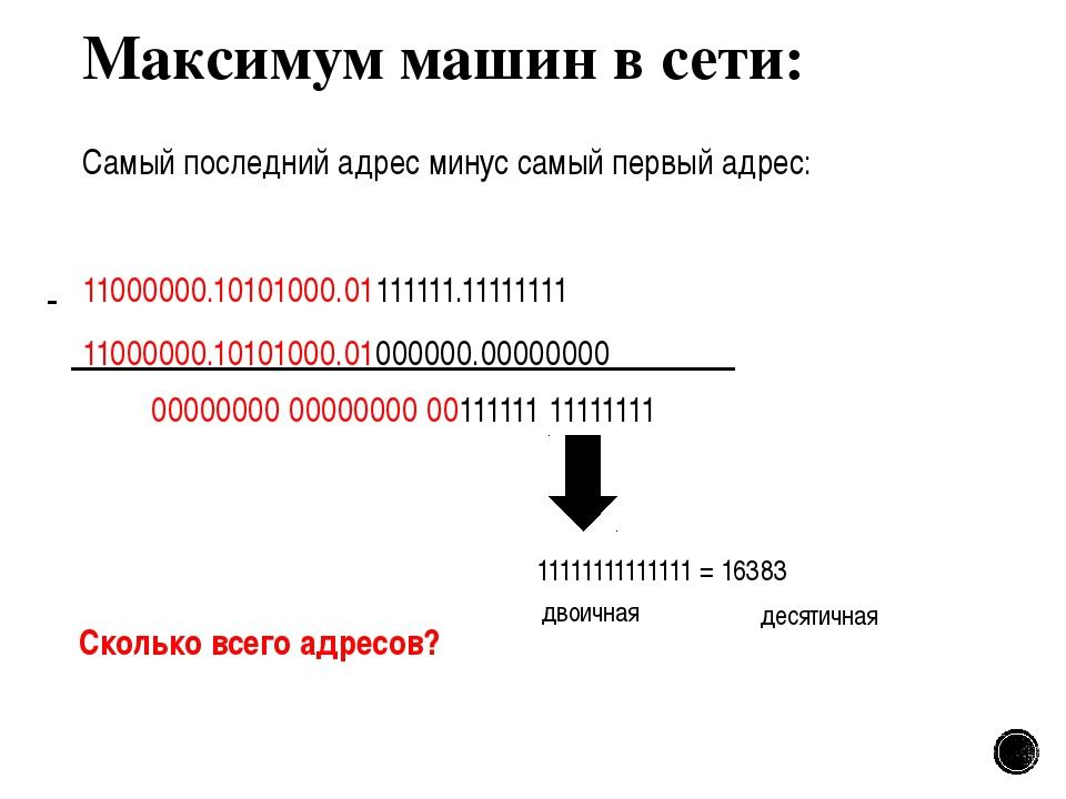 Самый последний адрес минус самый первый адрес: 11000000.10101000.01111111.11...
