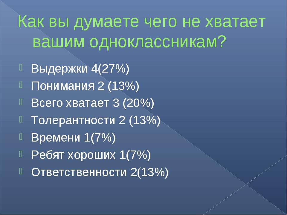 Как вы думаете чего не хватает вашим одноклассникам? Выдержки 4(27%) Понимани...