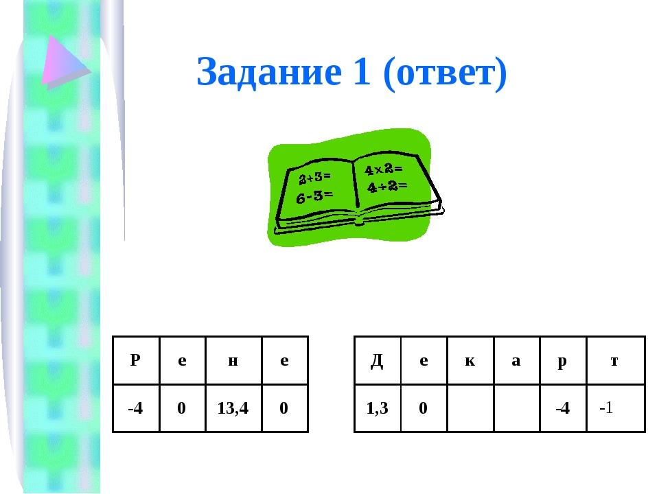 Задание 1 (ответ)