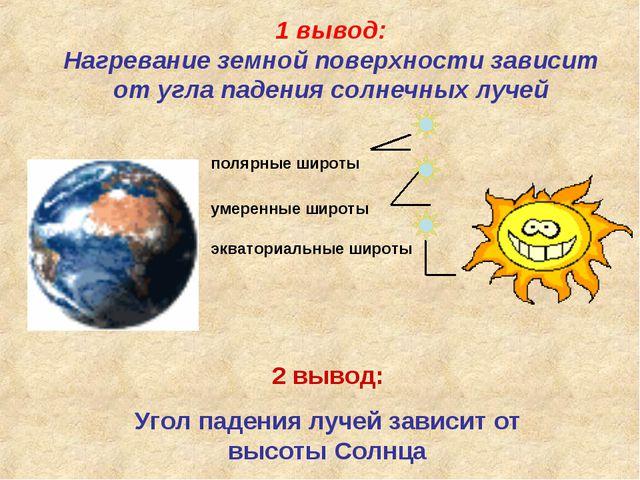 1 вывод: Нагревание земной поверхности зависит от угла падения солнечных луче...