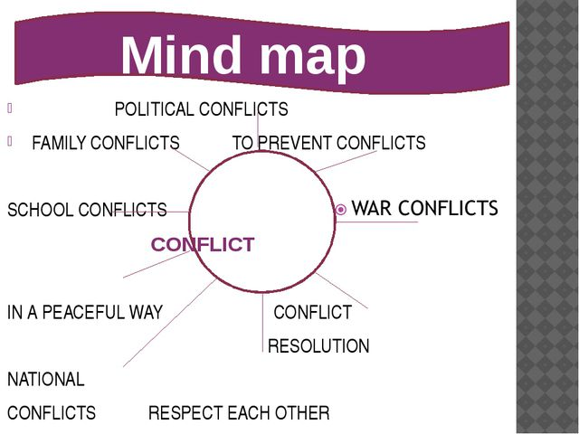 Mind map POLITICAL CONFLICTS FAMILY CONFLICTS TO PREVENT CONFLICTS SCHOOL CO...
