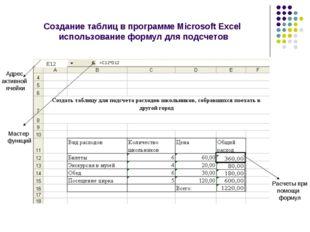 Создание таблиц в программе Microsoft Excel использование формул для подсчето