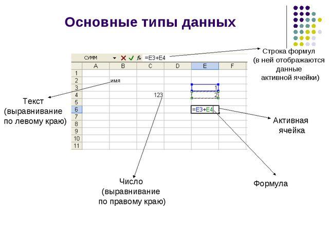 Основные типы данных Текст (выравнивание по левому краю) Число (выравнивание...