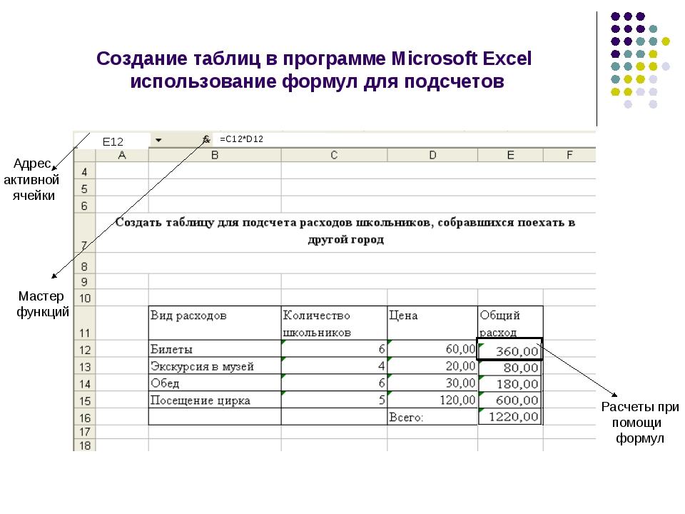 Создание таблиц в программе Microsoft Excel использование формул для подсчето...