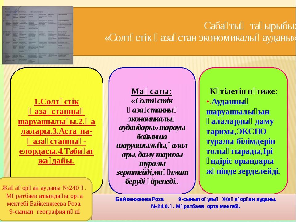 Солтүстік Қазақстан экономикалықауданы. Жаңақорған ауданы №240 Ғ. Мұратбаев а...