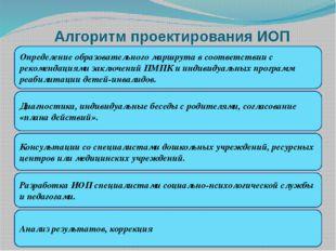Определение образовательного маршрута в соответствии с рекомендациями заключе