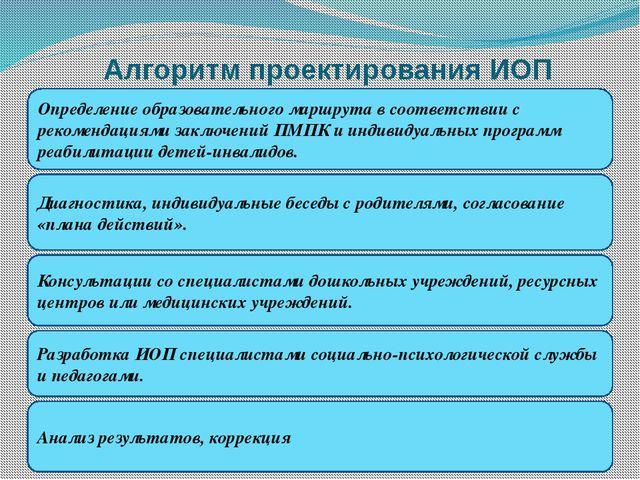 Определение образовательного маршрута в соответствии с рекомендациями заключе...
