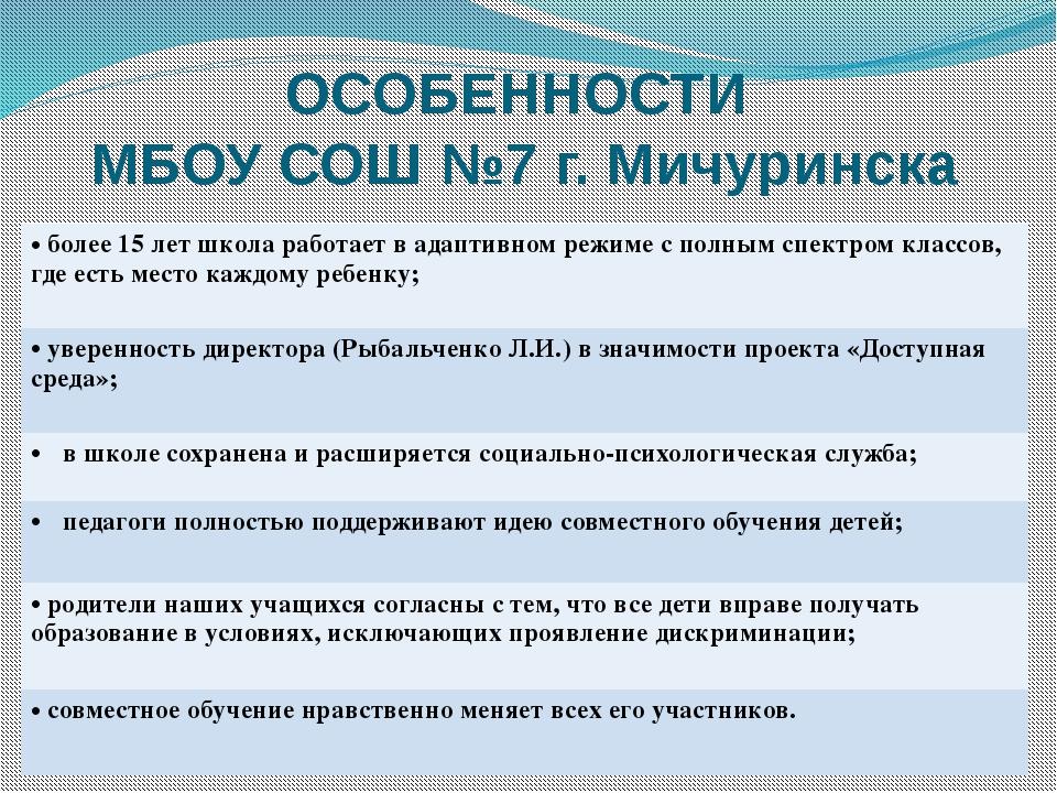 ОСОБЕННОСТИ МБОУ СОШ №7 г. Мичуринска более 15 лет школа работает в адаптивно...