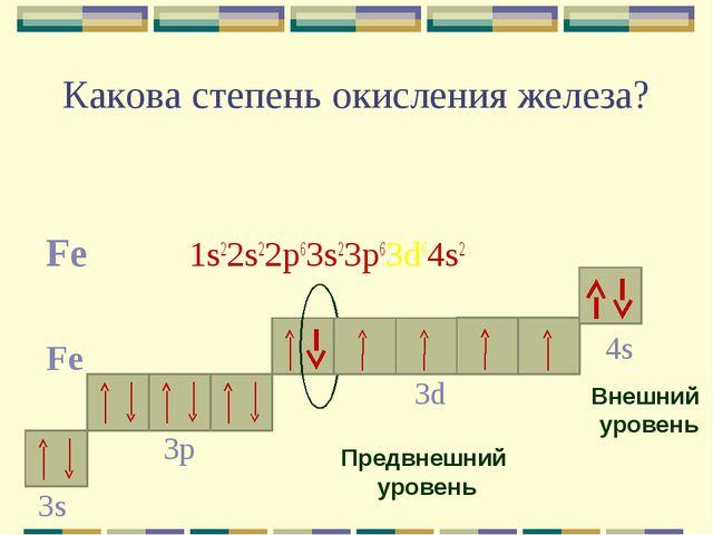 Какова степень окисления железа? Fe 1s22s22p63s23p63d64s2 Fe 4s Внешний уро...