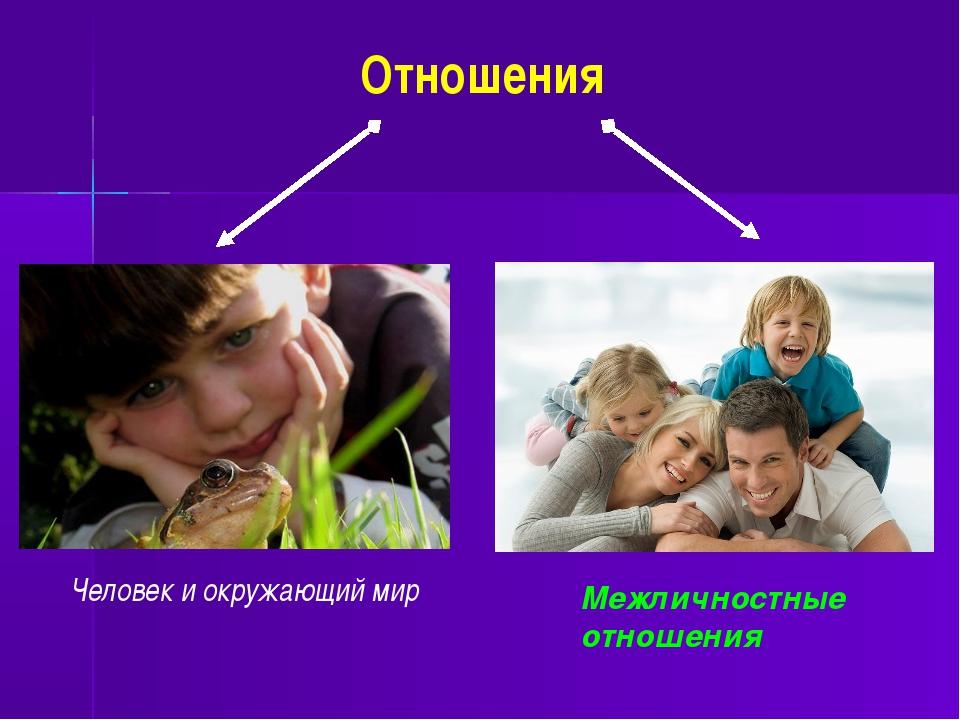 Отношения Человек и окружающий мир Межличностные отношения